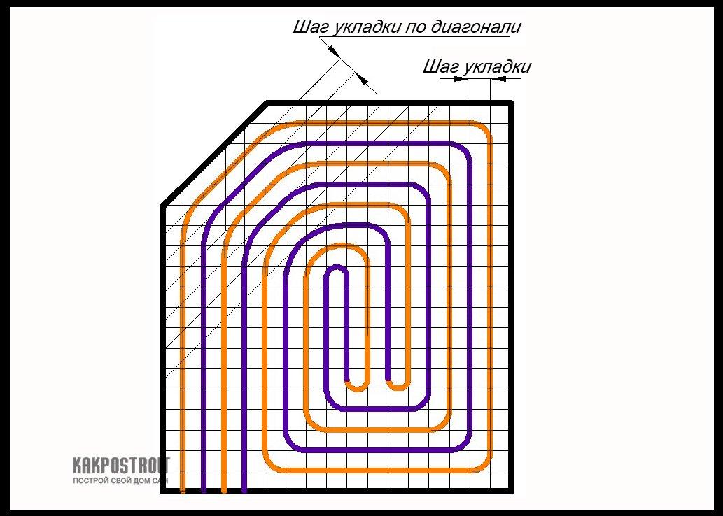 Каким должно быть минимальное расстояние между трубами для теплого пола