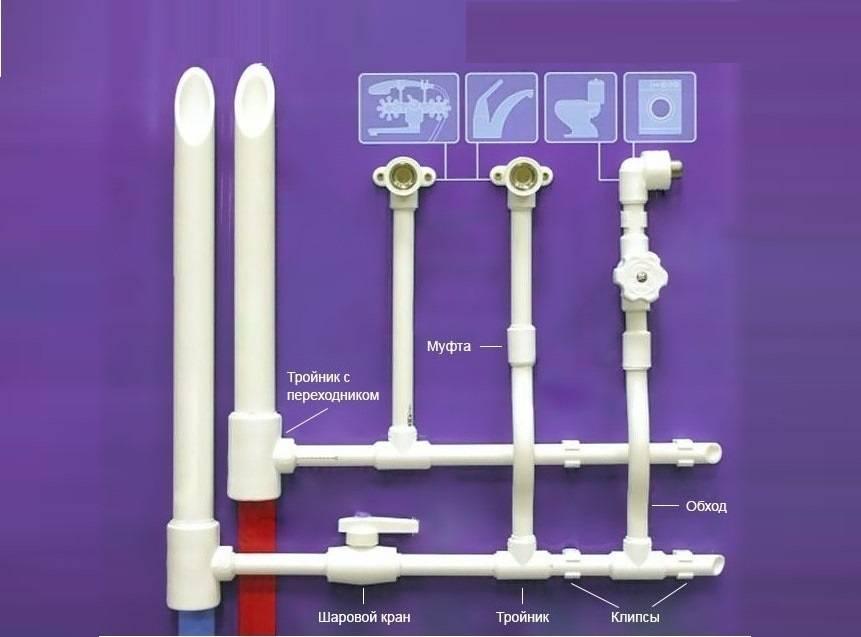 Монтаж водопровода из полипропилена своими руками, технология сборки