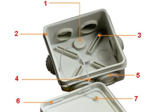 Устройство и технология монтажа подрозетников и распаечных коробок