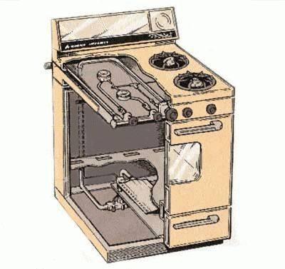 Какую газовую плиту выбрать: габариты и функции газовых плит