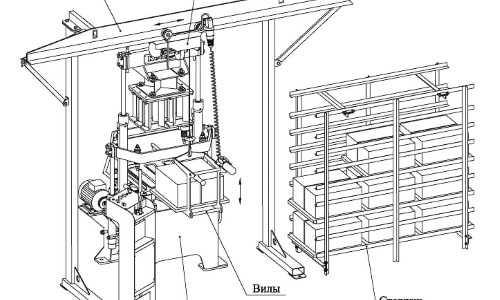 Вибростол из электродвигателя для изготовления плитки