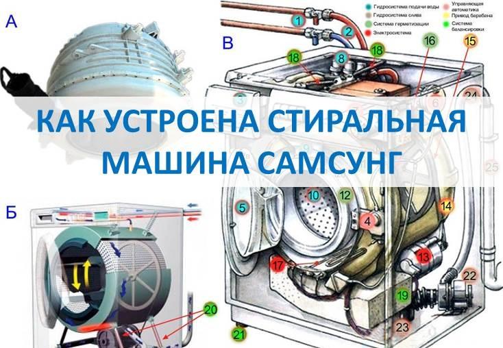Ремонт стиральных машин beko своими руками – стоит ли браться?