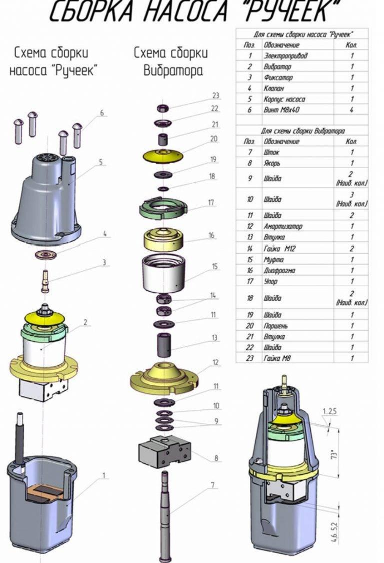"""Погружной насос """"ручеек"""" - устройство, технические характеристики, ремонт"""