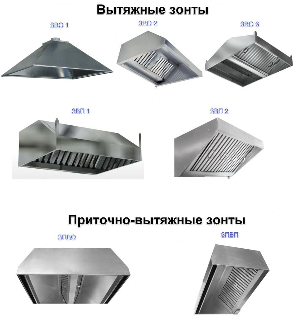 Вытяжная вентиляция: виды, материалы и расчет