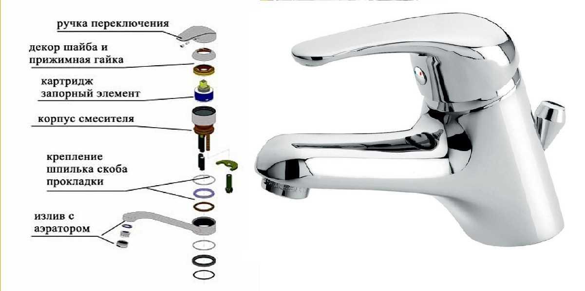 Смеситель в ванной: виды, конструкция, возможные поломки и способы их устранения