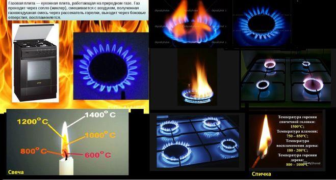 Лучшая газовая плита для дачи под баллон: рейтинг лучших моделей + советы по выбору потенциальным покупателям