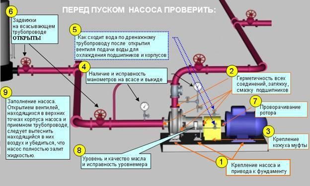 Вакуумирование кондиционеров: как своими руками починить систему
