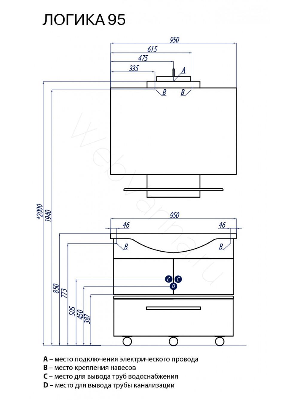 Правильная установка умывальника: подвесного, накладного (настольного), напольного | строительный блог вити петрова