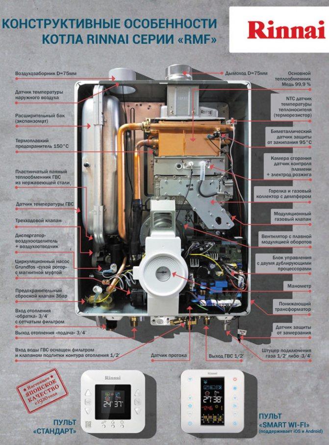 Обзор отопительных газовых котлов rinnai
