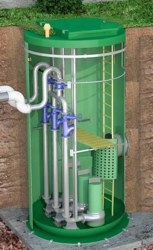 Насосная канализационная станция: виды и монтаж бытовых кнс для дома
