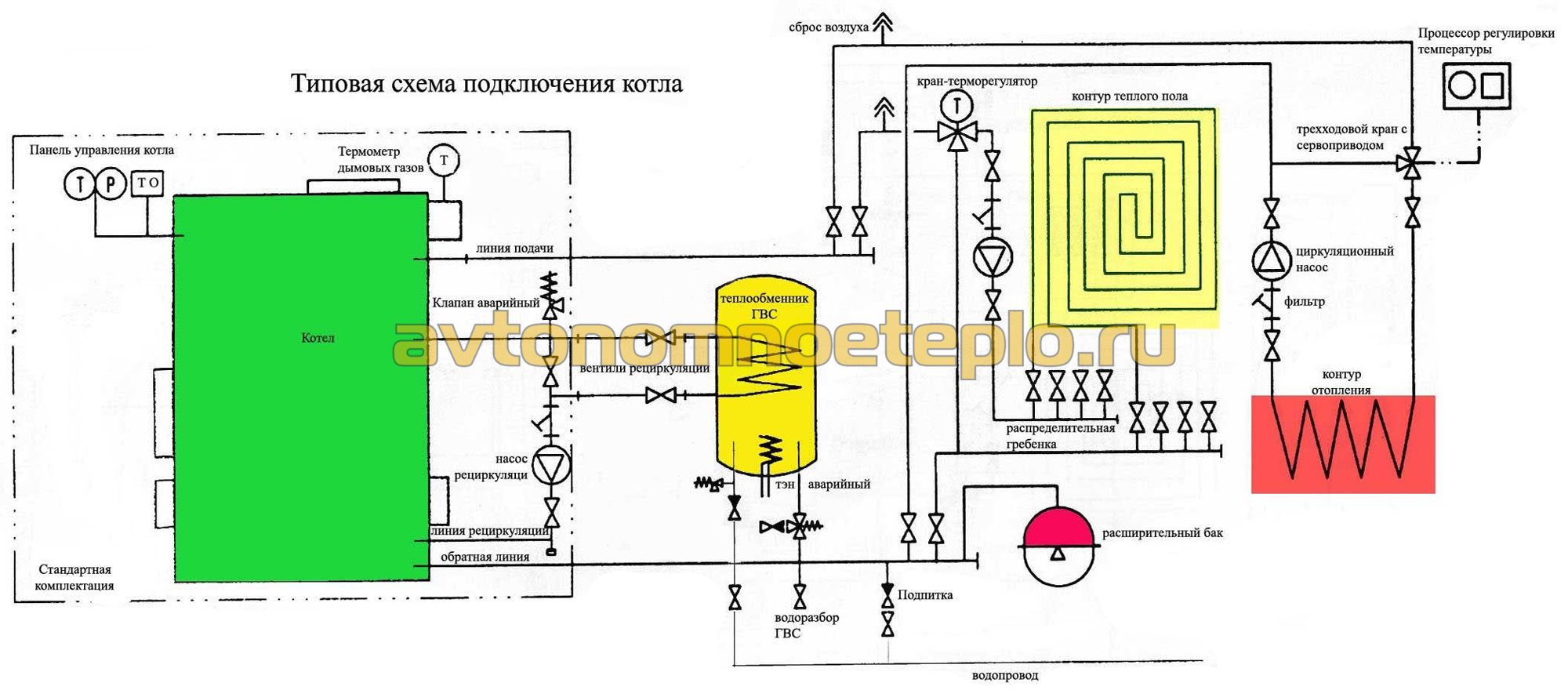 Обвязка котла отопления своими руками: схема, инструкция, особенности конструкции + фото