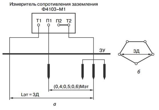 Ис 10 – прибор для измерения сопротивления заземления