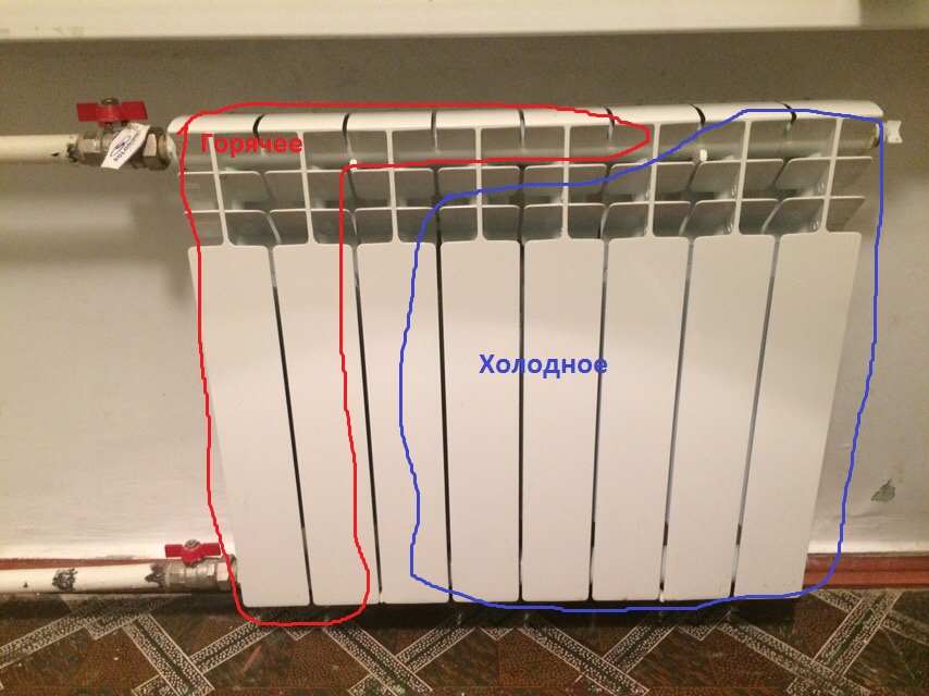 Почему радиатор отопления в квартире плохо греет