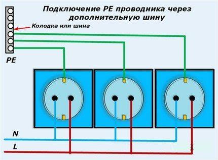 Параллельное и последовательное подключение розеток и выключателей: как подключить розетку с заземлением своими руками
