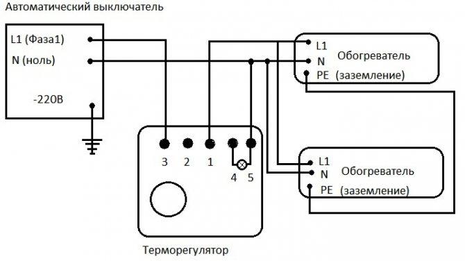 Как выбрать терморегулятор для инфракрасного обогревателя