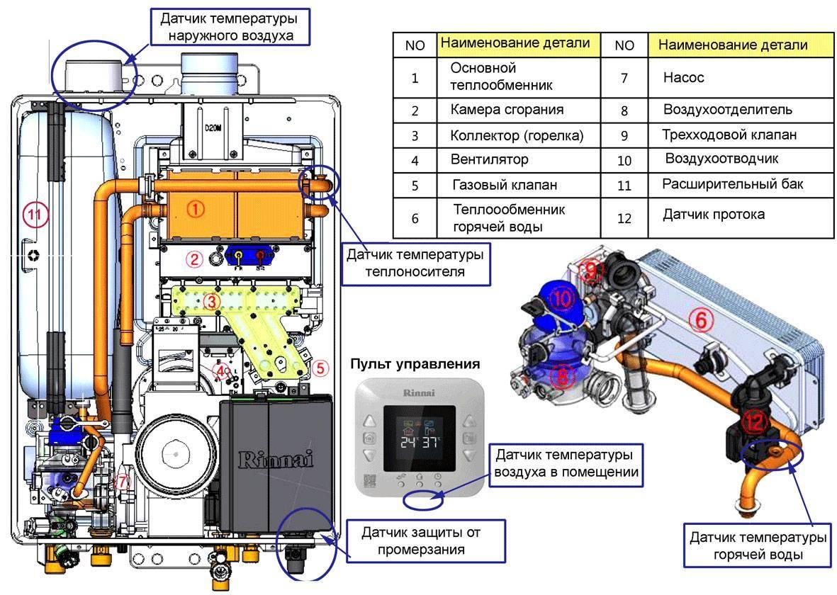 Как устранить ошибку 10 газового котла navien [навьен] - fixbroken.ru