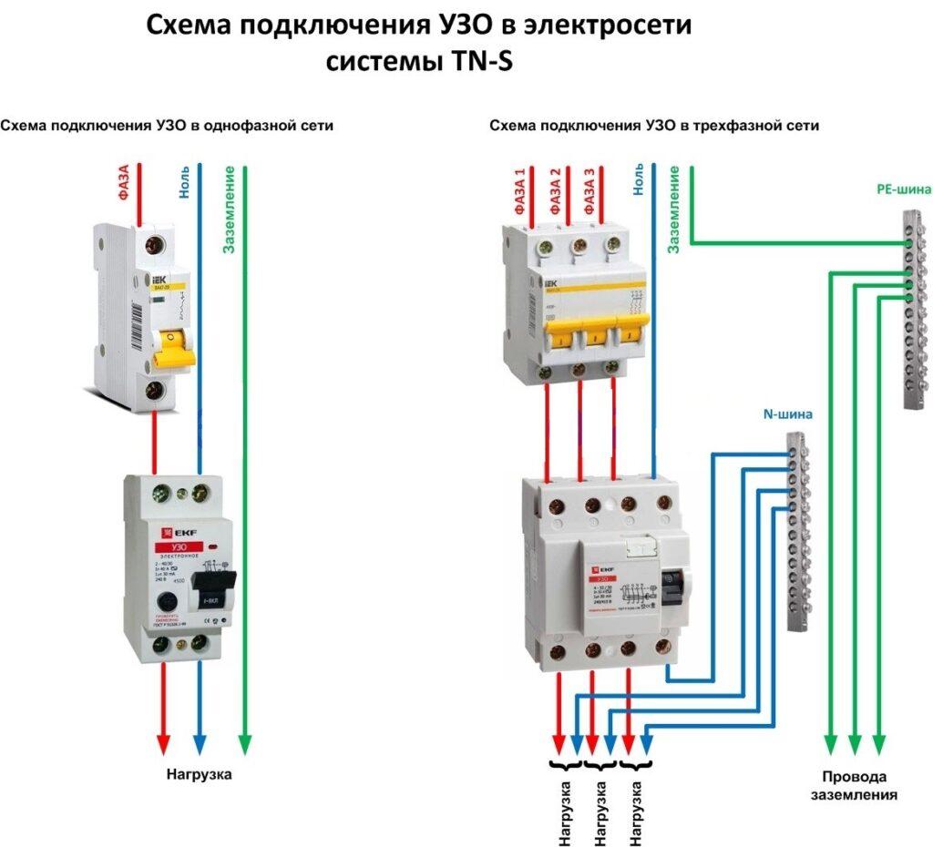 Пять главных отличий между узо и дифавтоматом