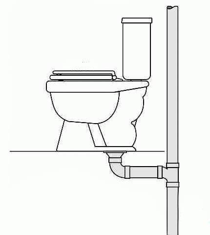 Как подключить унитаз к канализации варианты и схемы подсоединения видео