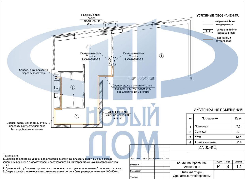 Организация отвода конденсата кондиционера в канализацию
