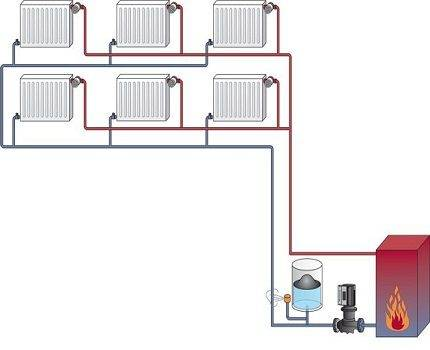 Особенности отопления дома из бруса – советы экспертов
