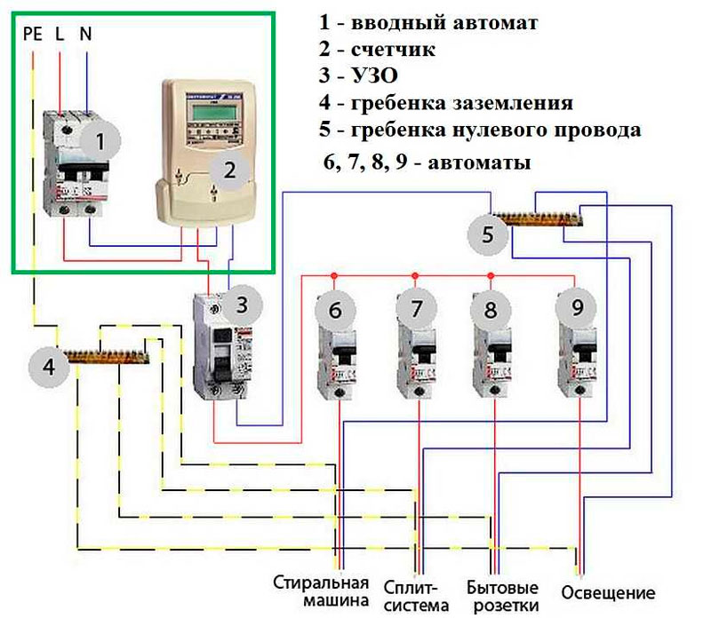 Как самостоятельно установить кондиционер: инструкция монтаж и подключение кондиционера к электросети