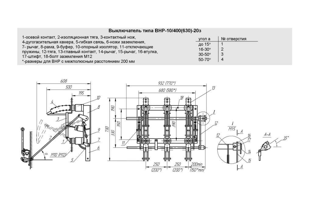 Модульный выключатель нагрузки - отличия от автомата, как выбрать и где установить