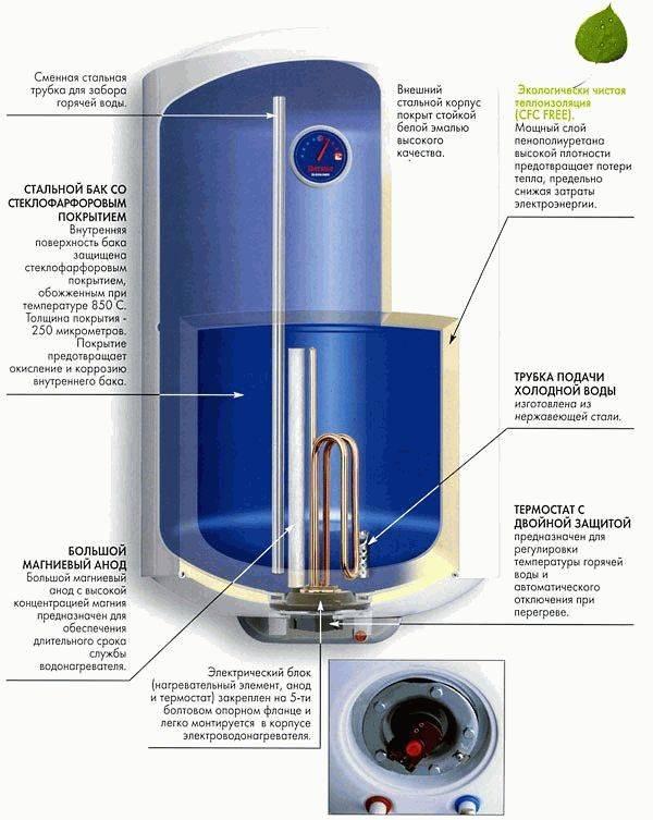 Ремонт накопительных водонагревателей аристон своими руками + профилактика