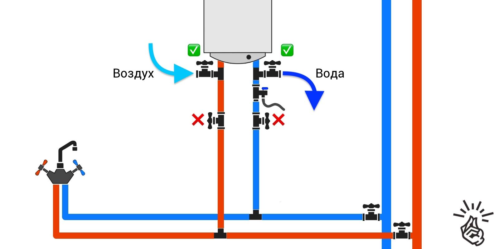 Как слить воду из водонагревателя: 3 простых способа для разных ситуаций