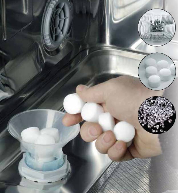 Соль для посудомоечных машин: состав, как изготавливается, как применяется, куда ее засыпать и сколько, рейтинг лучших производителей гранул или таблеток для применения в посудомойке