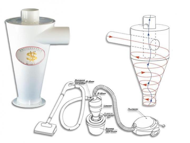 Самодельный циклонный фильтр для пылесоса: руководство к действию