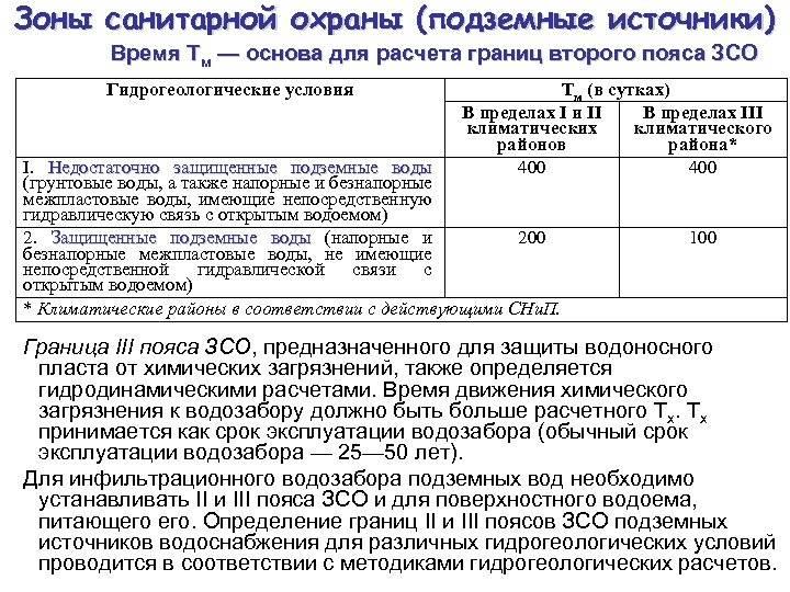 Санпин 2.1.4.1110-02 «зоны санитарной охраны источников водоснабжения и водопроводов питьевого назначения»