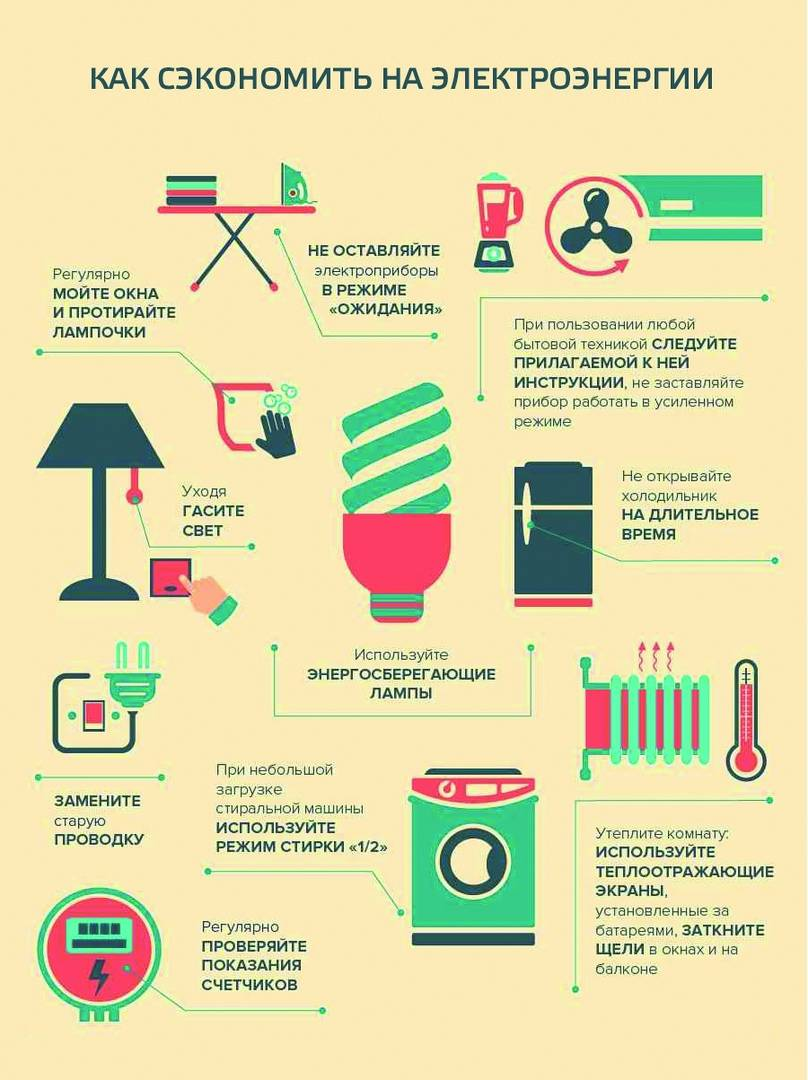 Энергосбережение в быту: 38 способов - портал-энерго.ru - энергоэффективность и энергосбережение