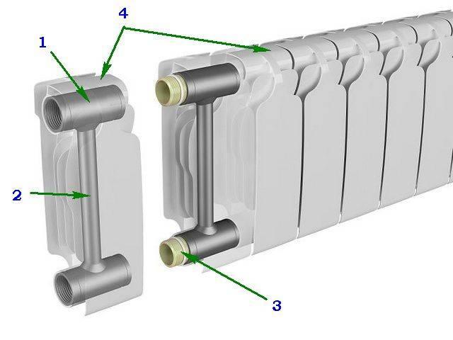Как выбрать биметаллические радиаторы отопления - полезные советы