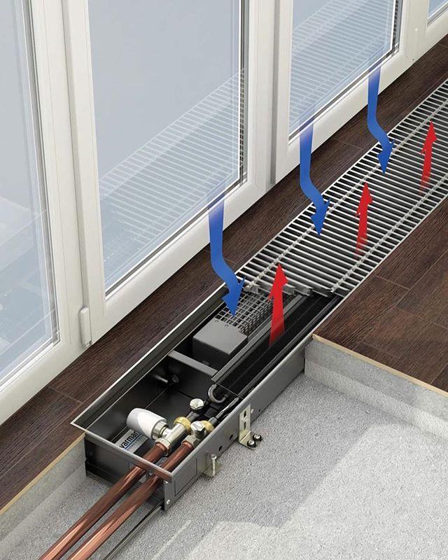 Конструкционные возможности и преимущества внутрипольных водяных конвекторов отопления