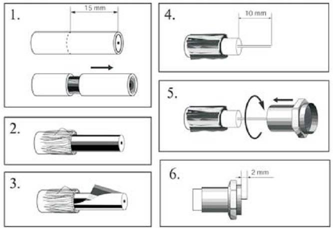 Как подсоединить антенный кабель к штекеру: подробные инструкции по разделке и подключению