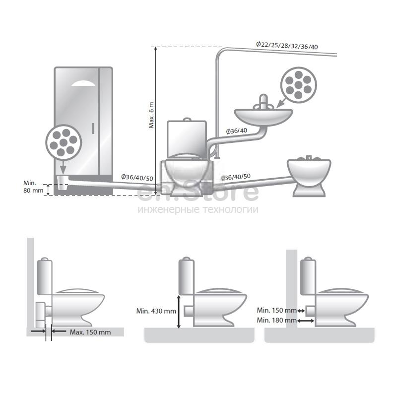 Сололифт для кухни: инструкция по ремонту своими руками, видео и фото