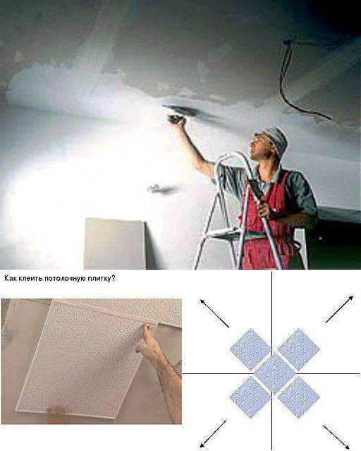 Монтаж потолочной плитки, как своими руками правильно сделать разметку и укладку материала, что делать если неровная поверхность, фотопримеры и видео