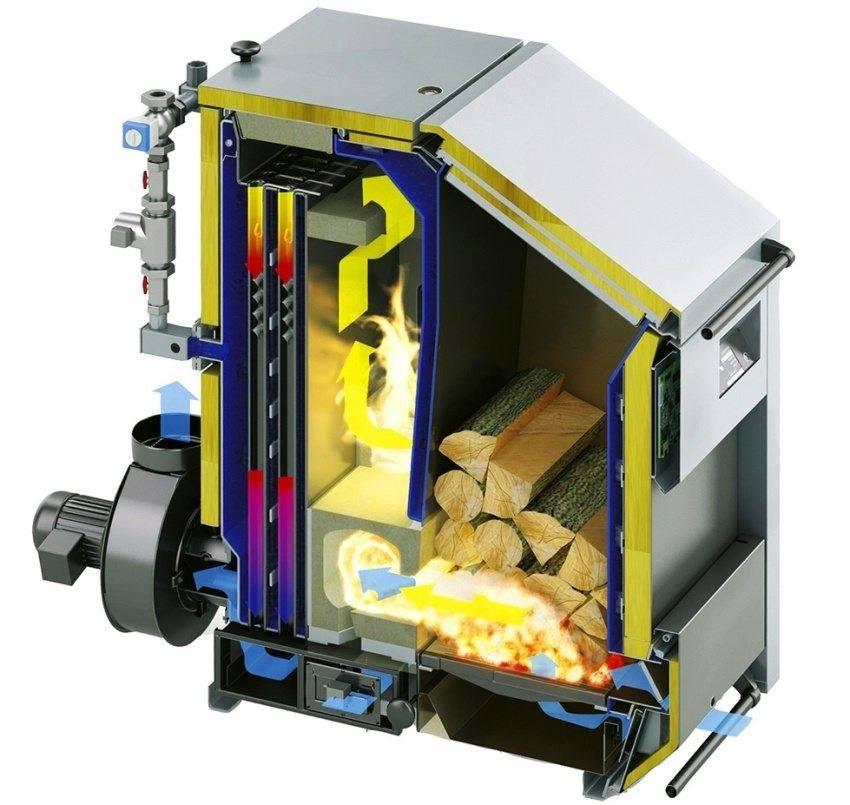 Автоматический твердотопливный котел длительного горения