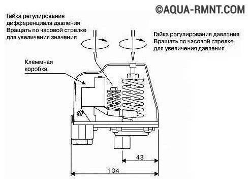 Регулировка насосной станции: правила и алгоритм настройки работы оборудования