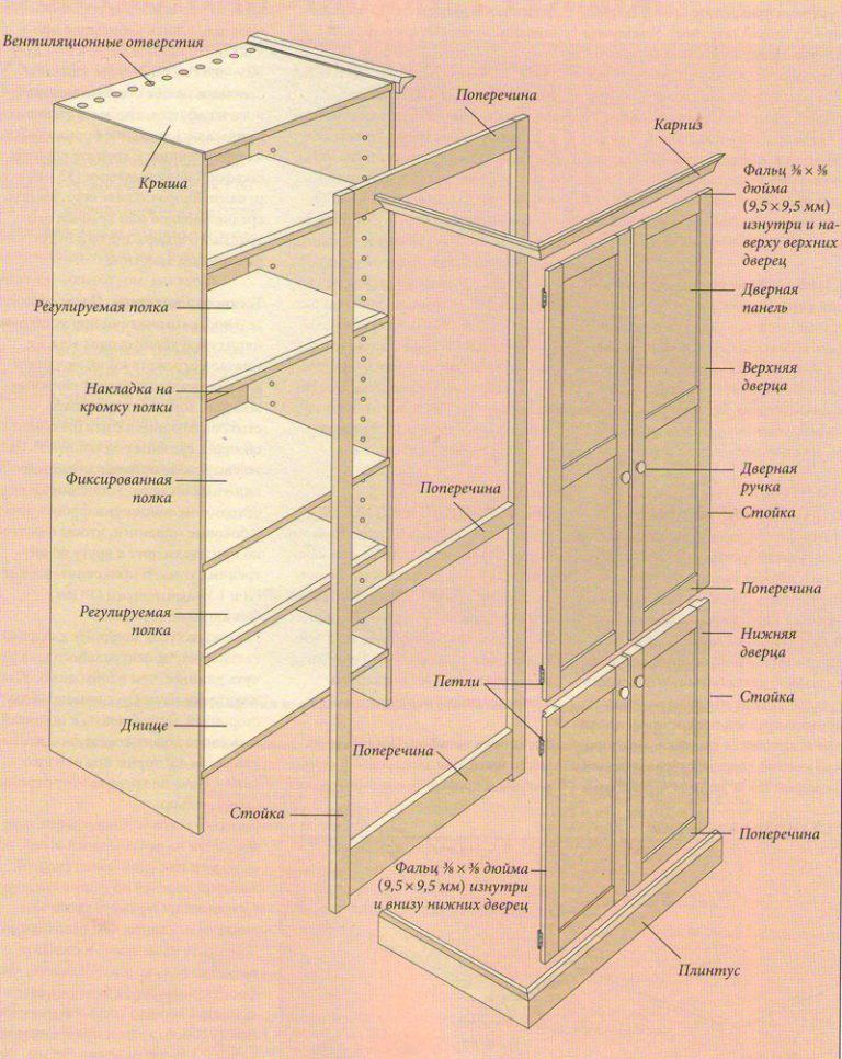 Важные нюансы при изготовлении тумбы на балкон своими руками: выбор конструкции, подготовка материала и декор