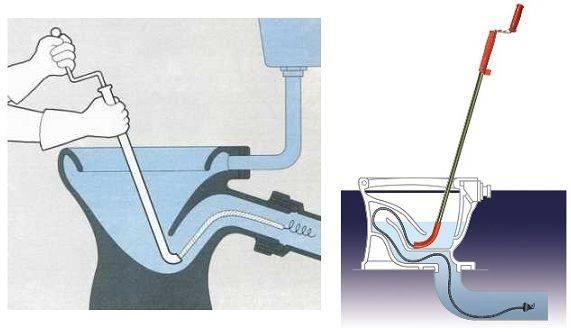 Правила устранения засоров с помощью сантехнического троса