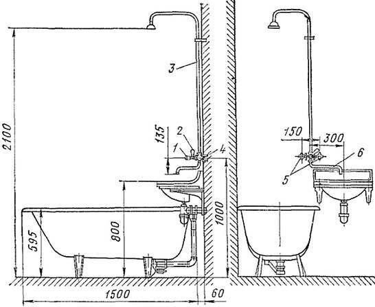 Высота установки раковины в ванной: стандарты и лучшие монтажные схемы