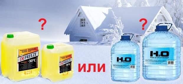 Какой выбрать теплоноситель для отопления своего дома