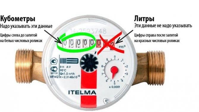 Показания счетчиков воды: как правильно снимать и передавать показания расходомеров