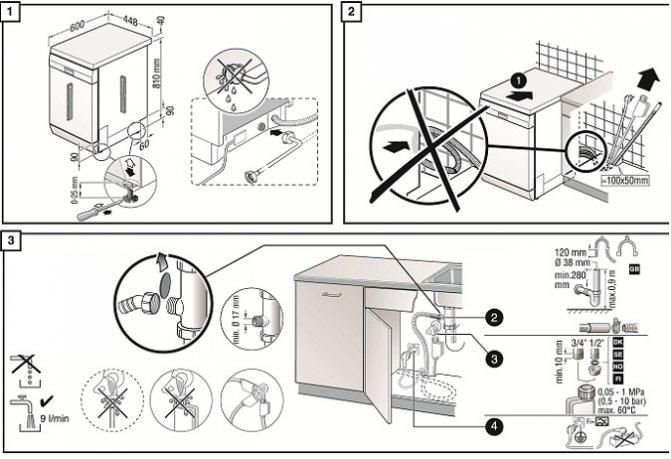 Как установить встраиваемую посудомоечную машину: пошаговая инструкция