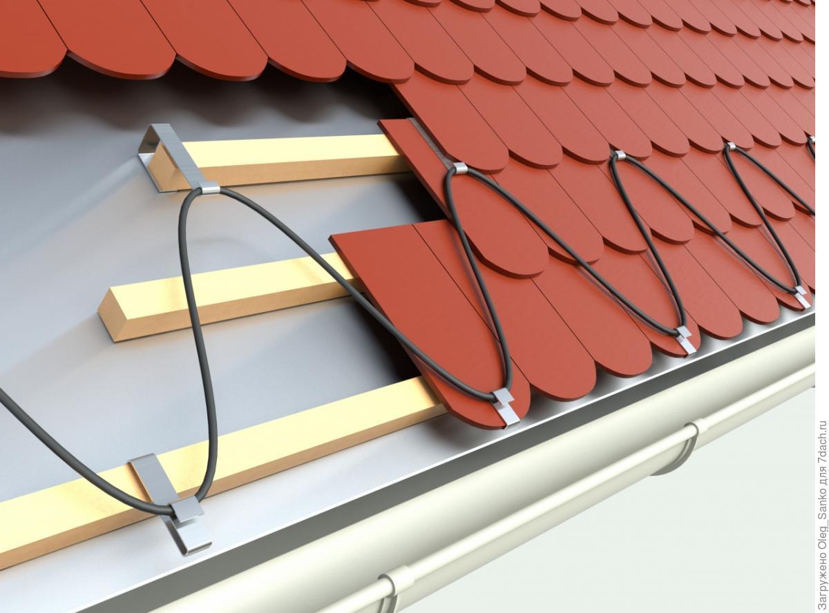 Обогрев системы водостока саморегулирующимся или резистивным кабелем