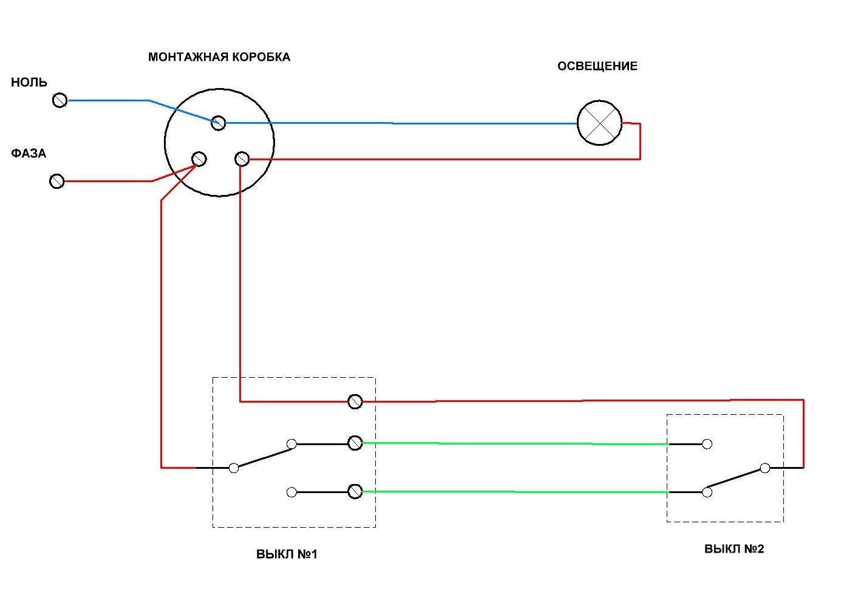 Что такое проходной выключатель: описание и особенности подключения