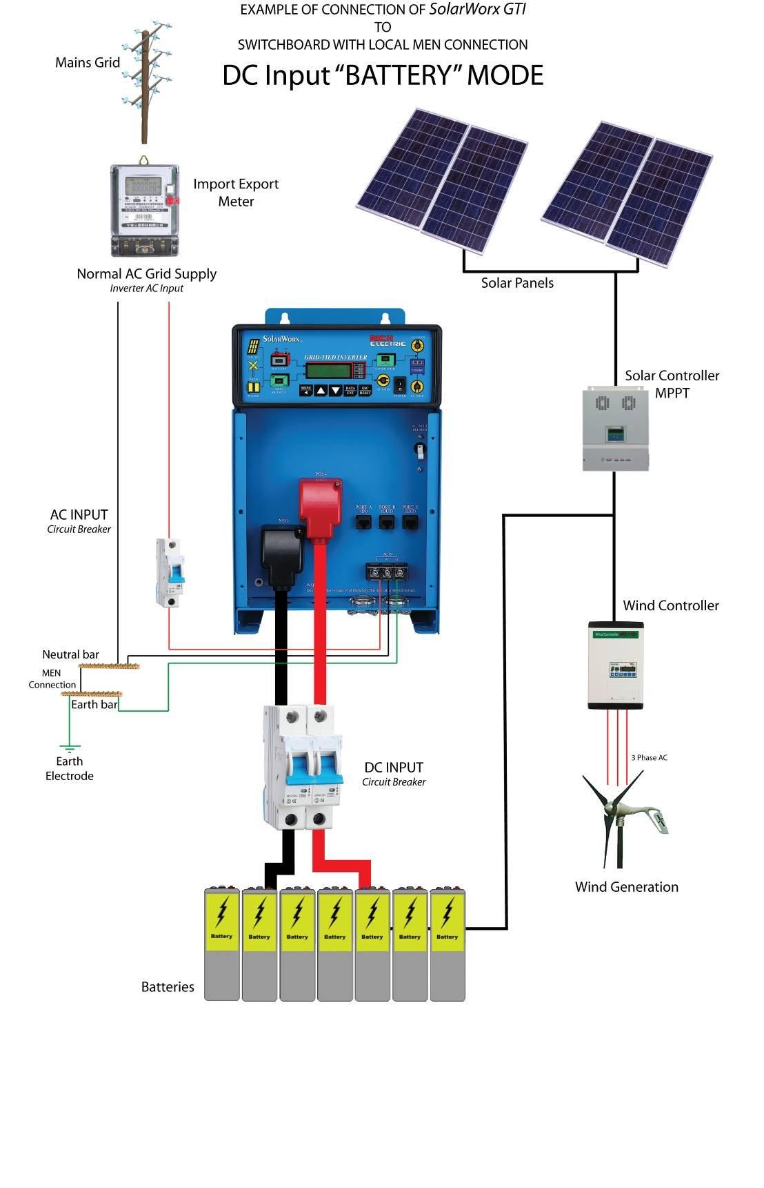Схема подключения солнечных батарей загородного дома