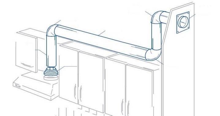 Вентиляционные трубы для кухонной вытяжки: виды, монтаж