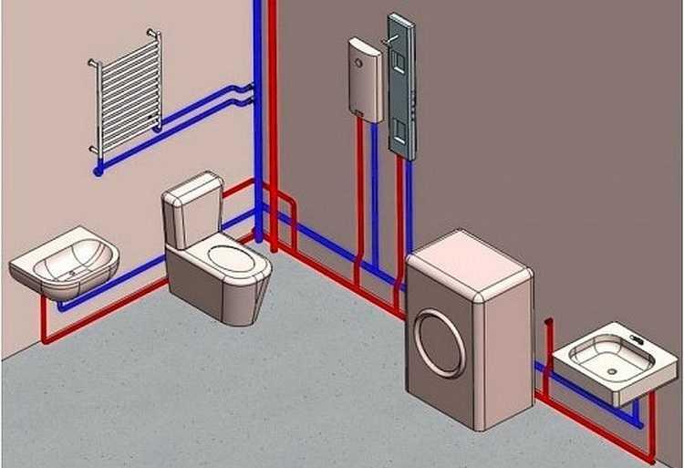 Установка сантехники своими руками: схемы разводки и монтажа